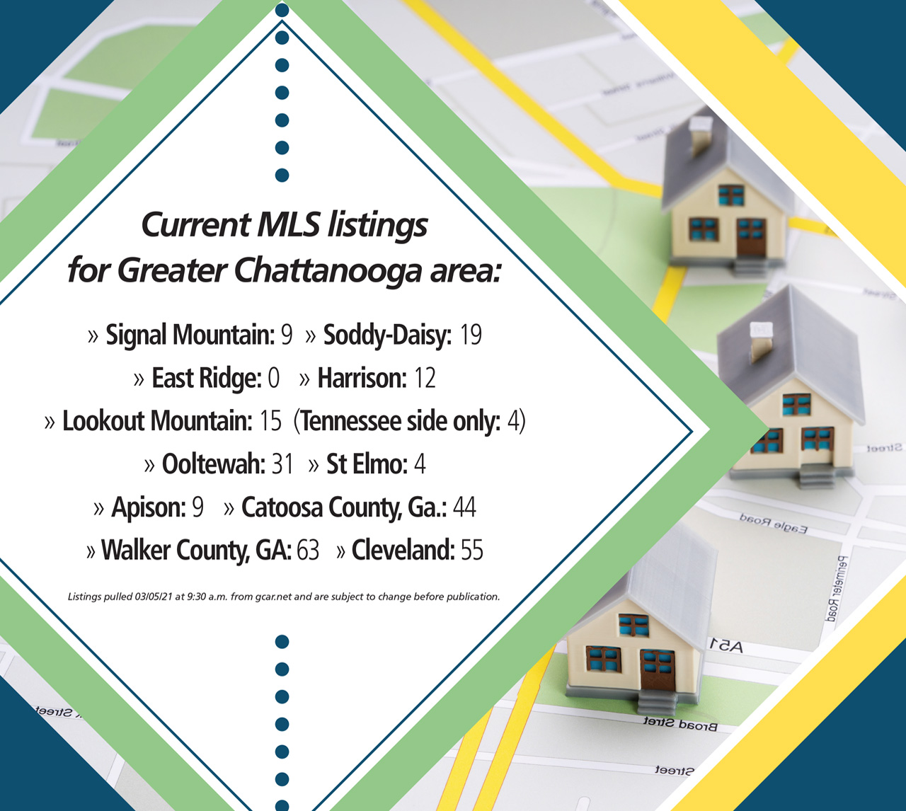 View Chattanooga TN Homes for Sale in Signal Mountain, Soddy Daisy, Lookout Mountain, Hamilton County and More