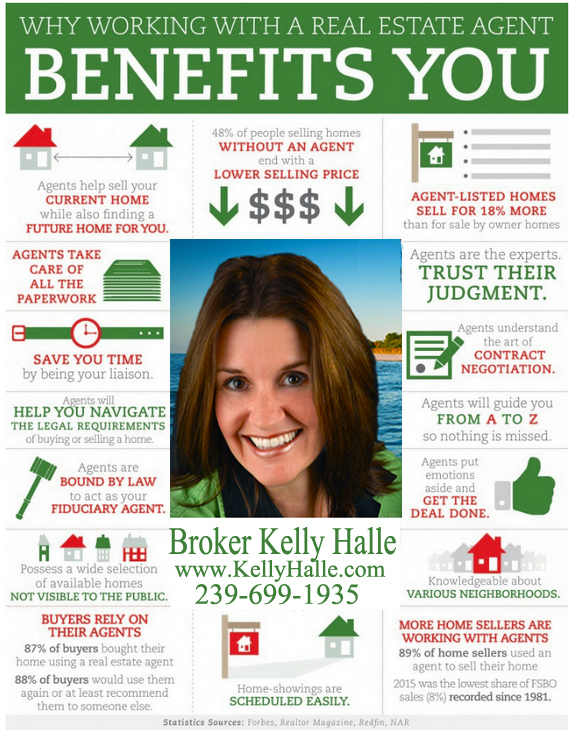 helping southwest florida home buyers