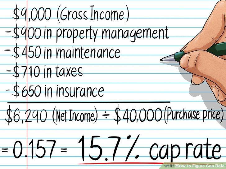 southwest florida real estate investing