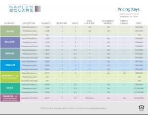 Naples-Square-pricing