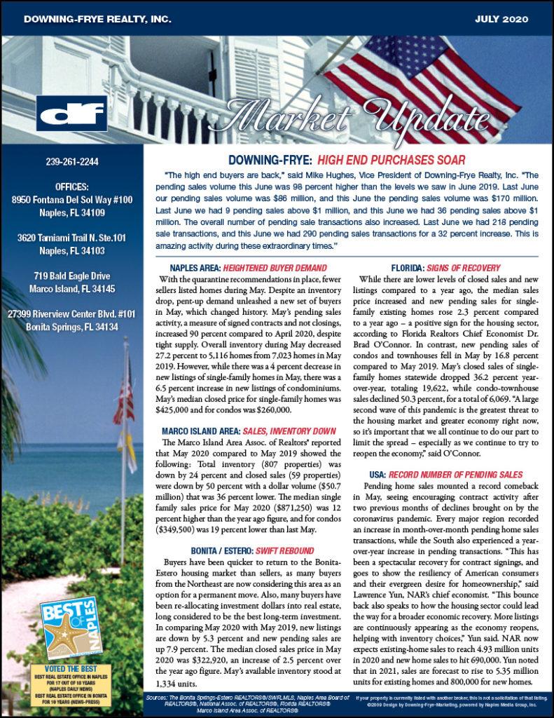 naples real estate newletter